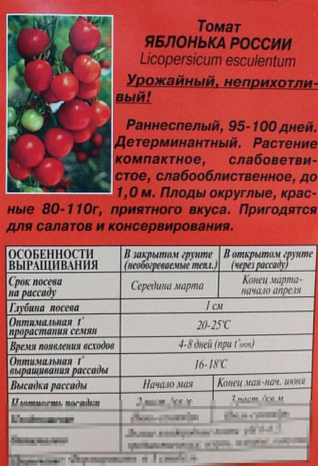 Плоды и урожайность томата Жигало